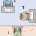 What are the Milgram Experiment Ethical Issues?